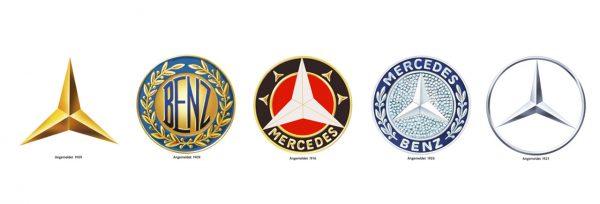 Fusion im Jahr 1926: Aus DMG und Benz & Cie. entsteht die Daimler-Benz AG.